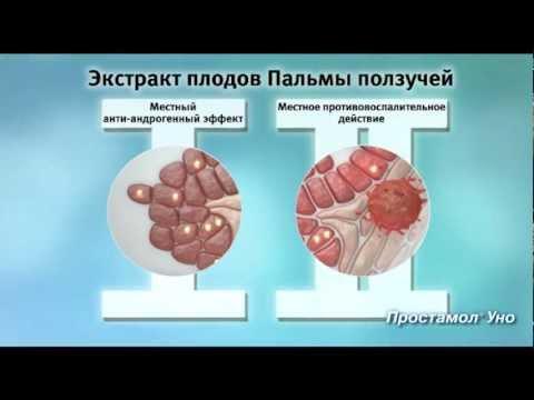 Список препаратов от простатита цена