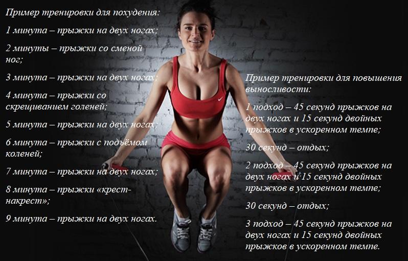 Как Составить План Упражнений Для Похудения.